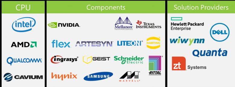 Microsoft Project Olympus Partners