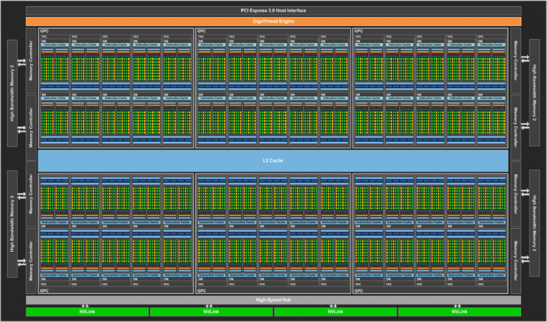 Nvidia Gp 100 Diagram