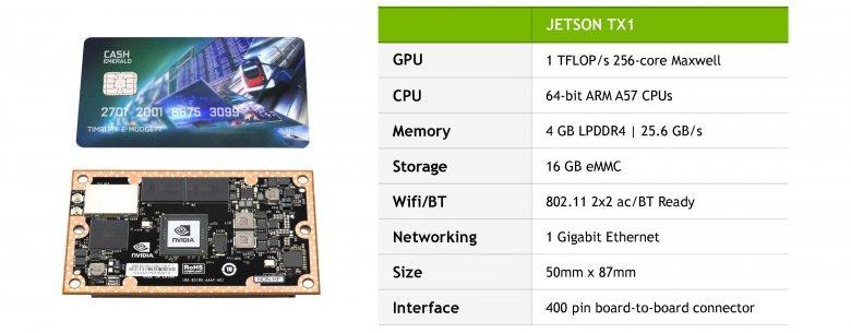 Nvidia Jetson Tx 1 03