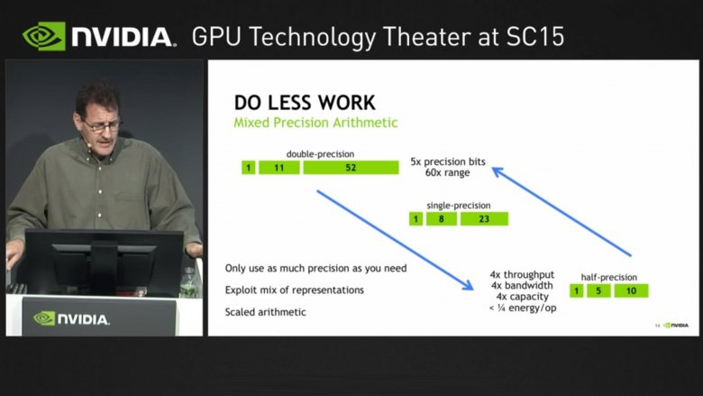 Nvidia Pascal Mixed Precision