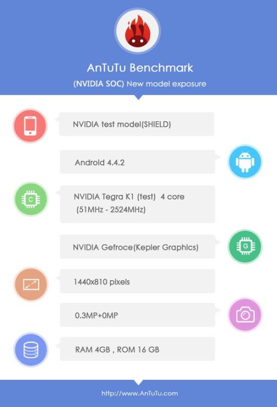 nvidia_shield_2_antutu.jpg