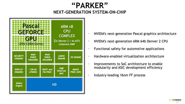 Nvidia Tegra Parker Soc Features