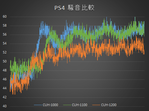 Playstation 4 Power Consumption 02
