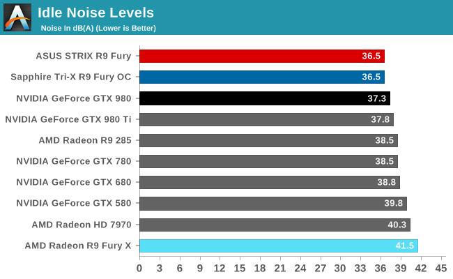 Radeon Fury Anandtech 03