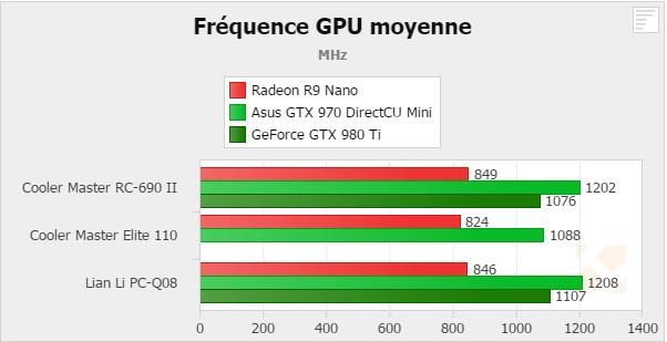Radeon Fury Nano Hardware