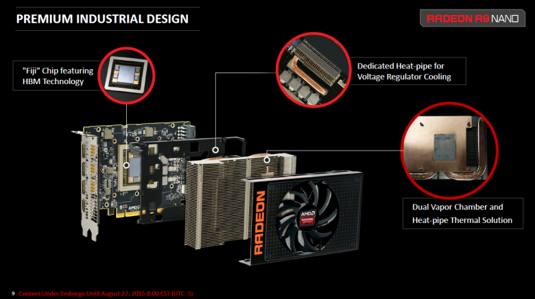 Radeon Fury Nano Slides 09