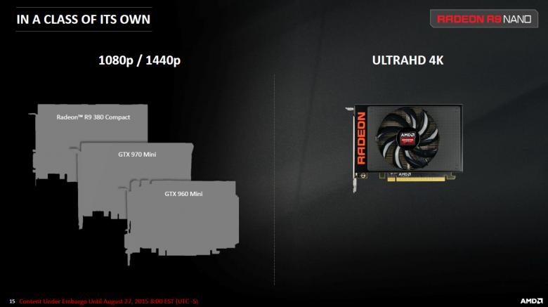 Radeon Fury Nano Slides 15