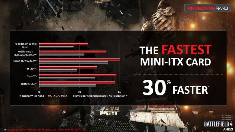 Radeon Fury Nano Slides 16