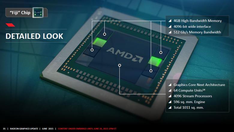 Radeon Graphics Update June 2015 35