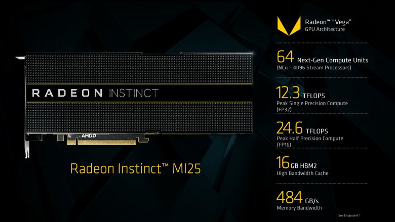 Radeon Instinct Mi 25 Specs
