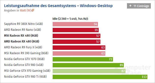 Radeon Rx 480 Computerbase 06