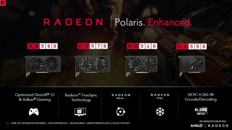 Radeon Rx 500 14