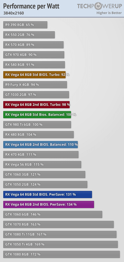 Radeon Rx Vega Techpowerup 02