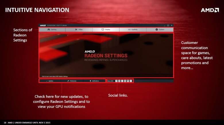 Radeon Software Crimson 18