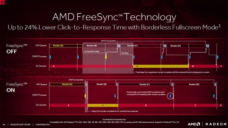 Radeon Software Crimson Relive 46