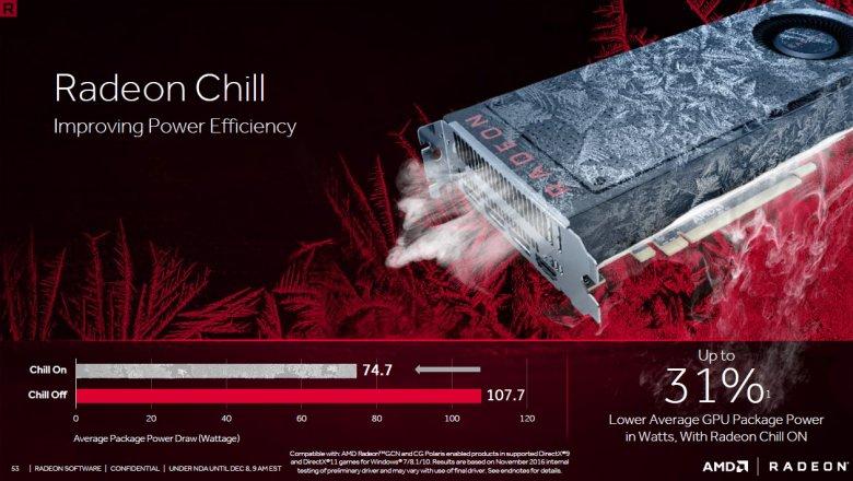 Radeon Software Crimson Relive 53