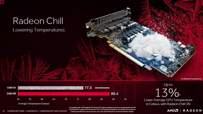 Radeon Software Crimson Relive 54