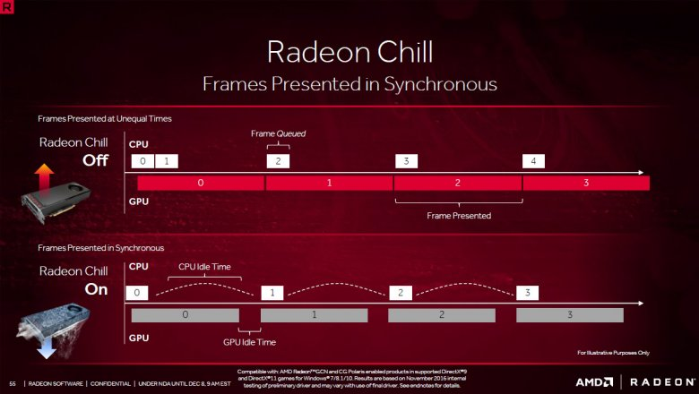 Radeon Software Crimson Relive 55