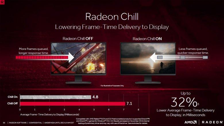 Radeon Software Crimson Relive 56