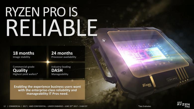 Ryzen Pro Press Deck 12
