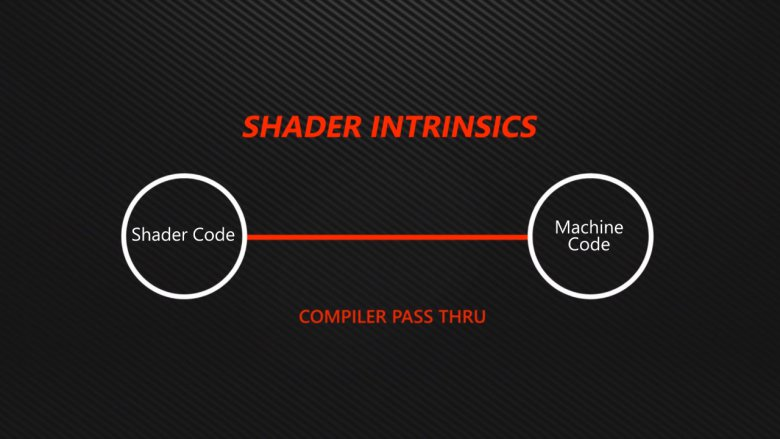 Shader Intrinsic Functions 02