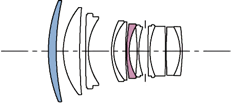 Sigma 85 Mm F 1