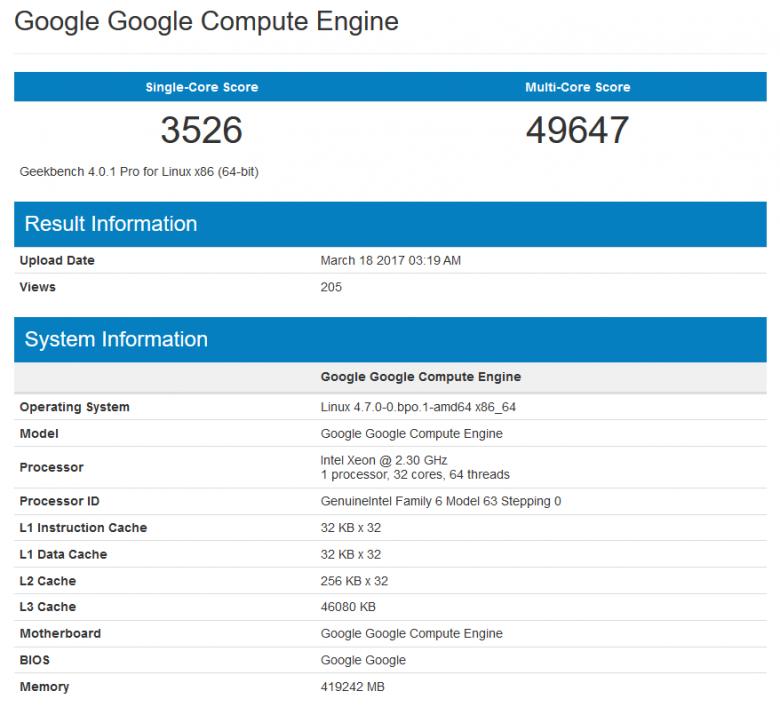 Skylake Ep Xeon 32 Core Geekbench 01