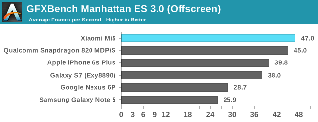 Snapdragon 820 Anandtech 04