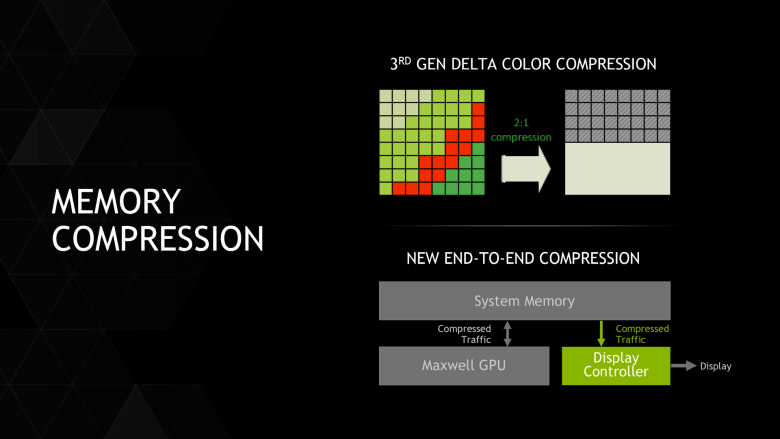 Tegra X 1 Memory Compression
