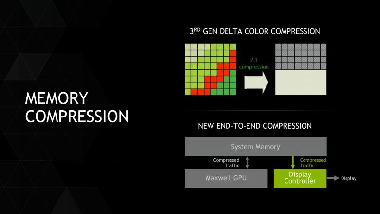 Tegra X 1 Memory Compression