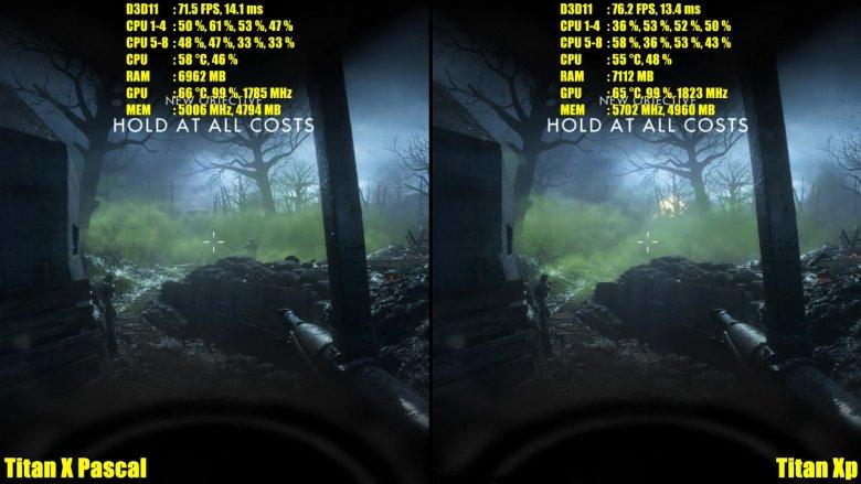 Titan Xp Battlefield 1