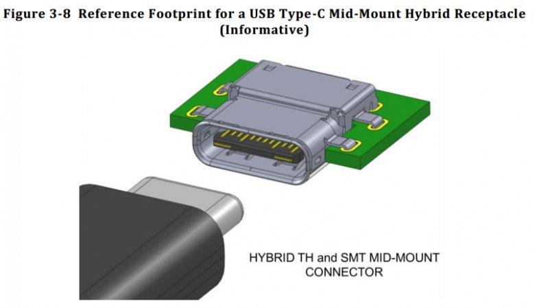 Usb Type C Hybrid Receptacle