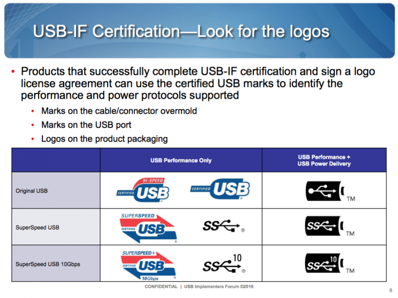 Usb Type C Authentication 08 0