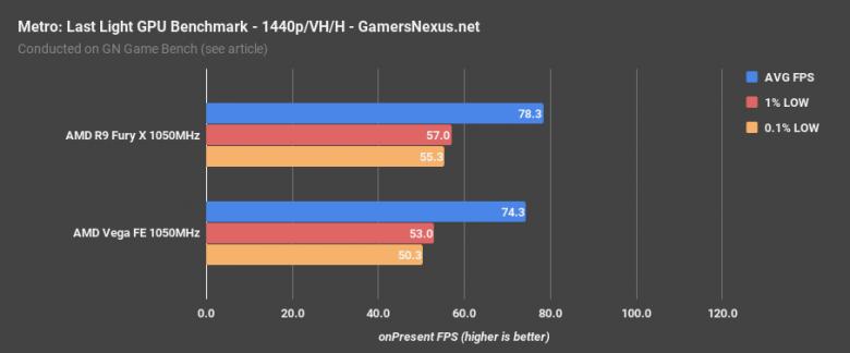 Vega Vs Furyx Mll 1440 P