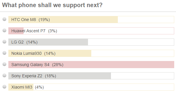 Zeiss Vr One Poll