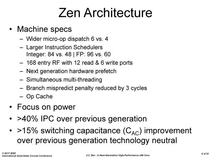 Zen Isscc 02