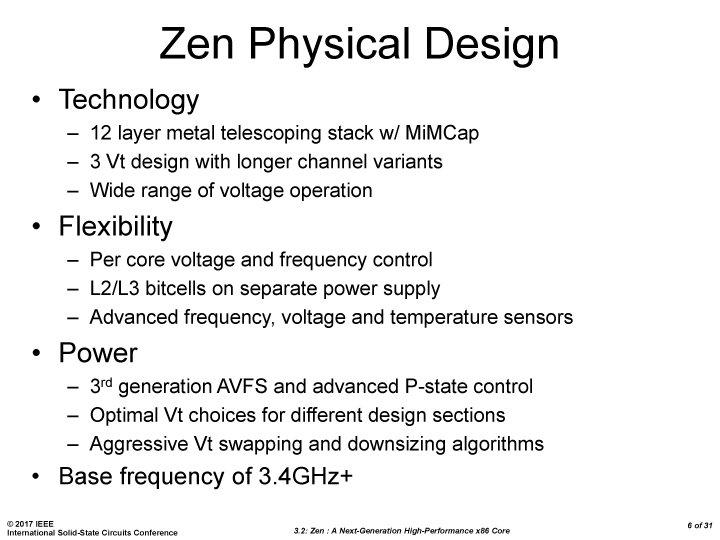 Zen Isscc 03