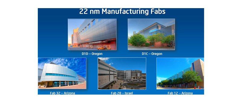 22nm (budoucí) továrny Intel