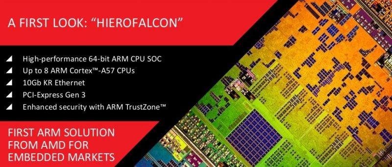 AMD Embedded roadmap 2013 2014 03