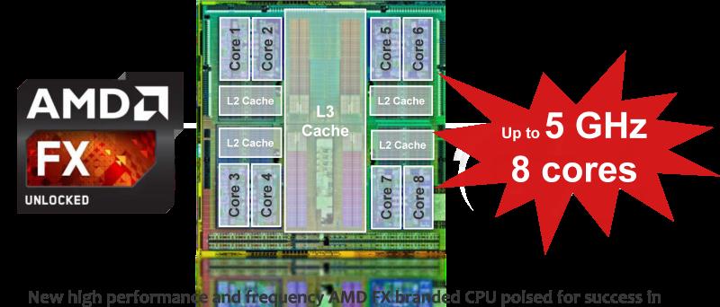 AMD FX-9000 5GHz Series-03