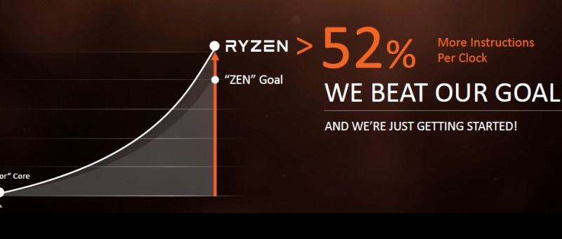 Amd Ryzen Is Here 10