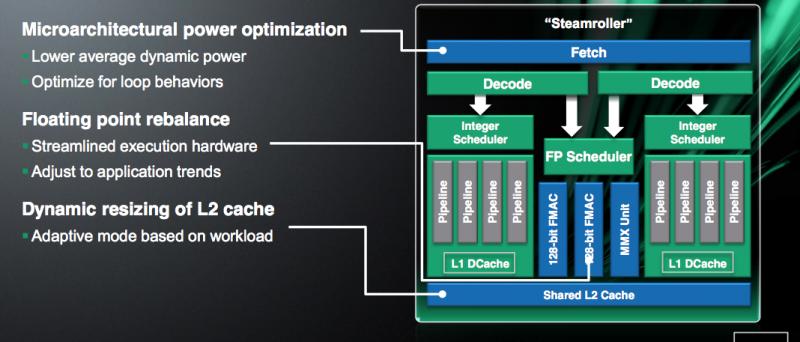 AMD Steamroller - prezentace Q3 2012 - 02