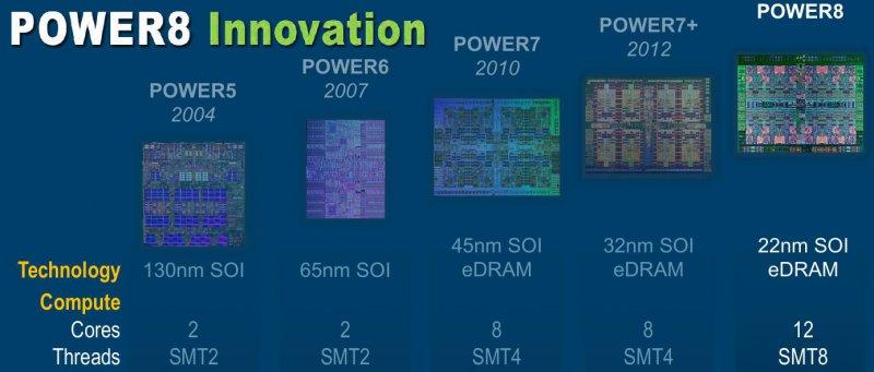 IBM Power 8 - Obrázek 3