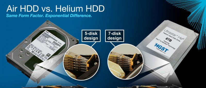 HGST 5 ploten vs 7 ploten, helium
