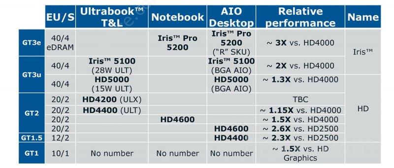 2013 Intel HD Graphics
