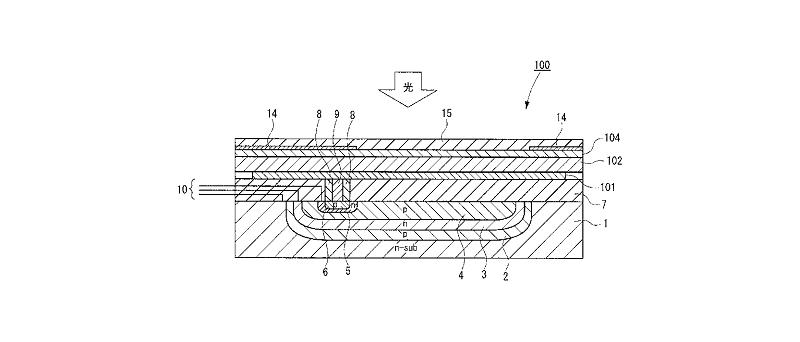 Fujifilm 3Layers Image Sensor (patent)
