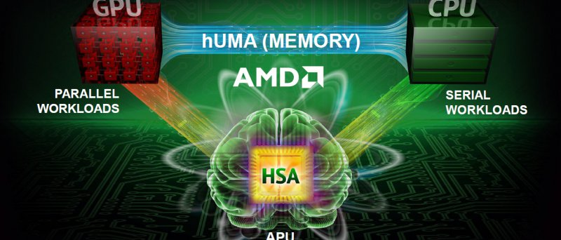 AMD Kaveri hUMA
