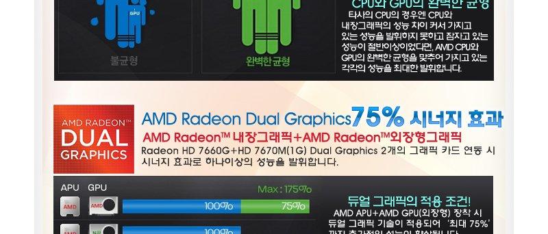 AMD Trinity slide Nordichardware