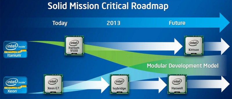 Intel Roadmap Xeon Itanium modular
