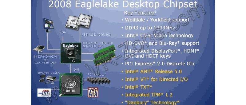 Čipset Intel Eaglelake